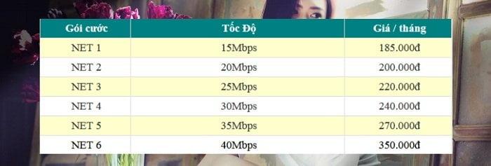 Đường truyền Internet cáp quang của nhà cung cấp nào tốt nhất? 3