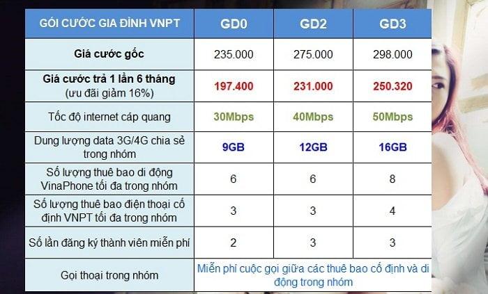 Đường truyền Internet cáp quang của nhà cung cấp nào tốt nhất? 2