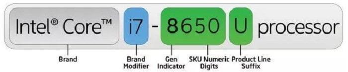 Bạn có biết các thông tin được ghi trên bộ vi xử lý Intel đang sử dụng? 2