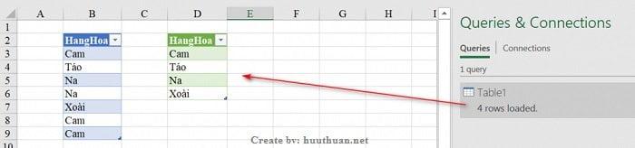 6 mẹo lọc dữ liệu trùng Excel chuẩn xác nhất 13
