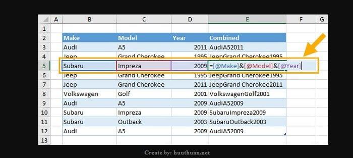 6 mẹo lọc dữ liệu trùng Excel chuẩn xác nhất 14
