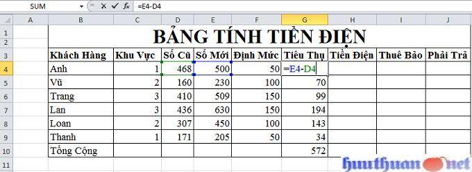 Excel căn bản: Bài tập về hàm IF có hướng dẫn giải chi tiết 1