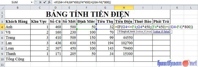 Excel căn bản: Bài tập về hàm IF có hướng dẫn giải chi tiết 2