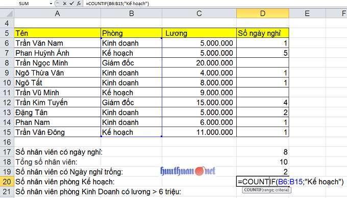 Cách sử dụng các hàm đếm dữ liệu Count, Counta, Countif... trong Excel 3