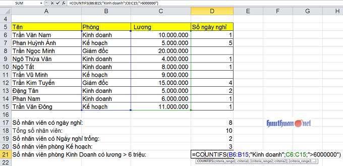 Cách sử dụng các hàm đếm dữ liệu Count, Counta, Countif... trong Excel 4
