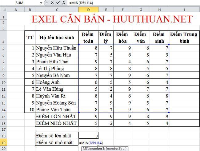 Excel căn bản: Tìm giá trị nhỏ nhất lớn nhất trong Excel 3
