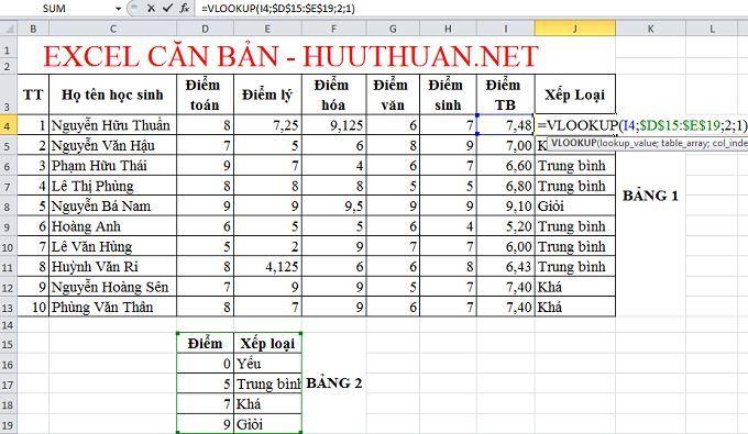Excel căn bản: Sử dụng hàm Vlookup để tìm kiếm dữ liệu theo cột 1