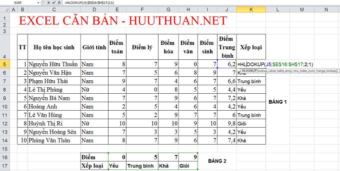 Excel căn bản: Sử dụng hàm Hlookup để tìm kiếm dữ liệu theo hàng 1