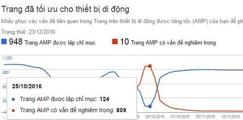 Cách sửa lỗi giao diện AMP theo chuẩn của Google 13