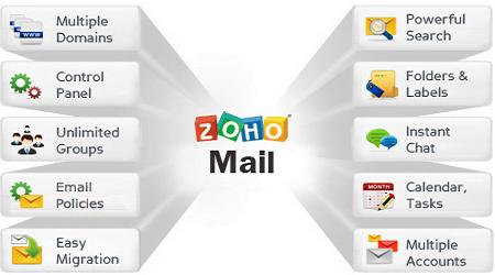 Cách tạo Email theo địa chỉ tên miền miễn phí từ Zoho