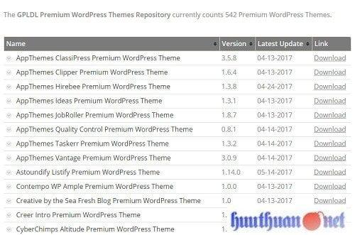 Cách tải themes & Plugins Wordpress Premium miễn phí ngàn đô 6